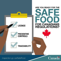 Safe Food for Canadians Regulations poster